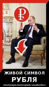 Девальвация рубля