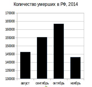 Погибших солдат на Украине