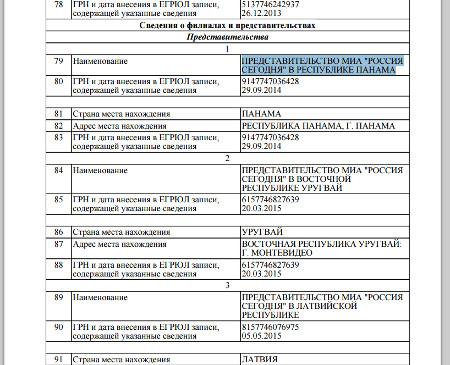 Представительства России сегодня, арест счетов